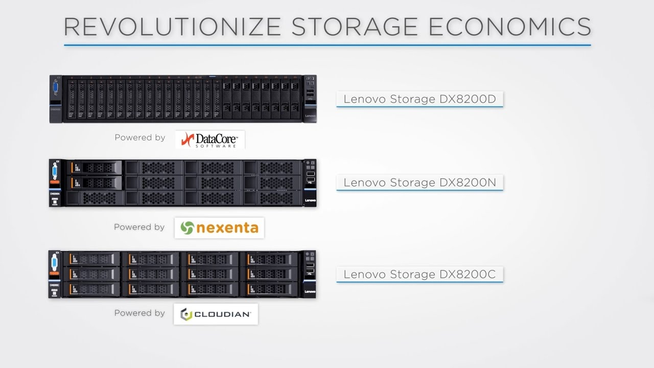 LENOVO Software-Defined Storage