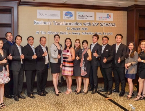 Business Transformation with SAP S/4HANA